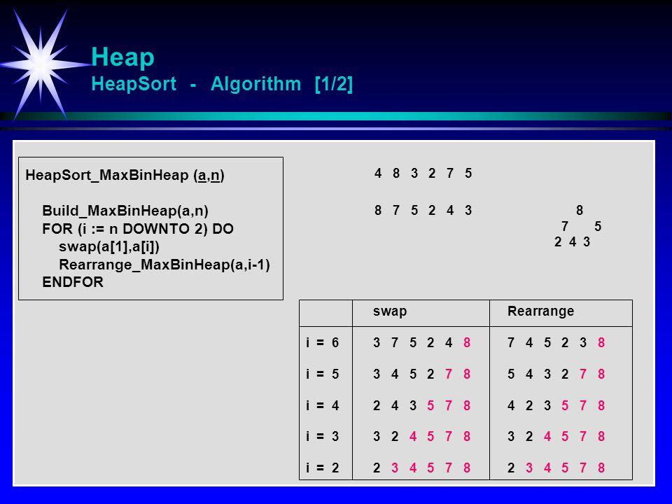 Heap HeapSort - Algorithm [1/2]